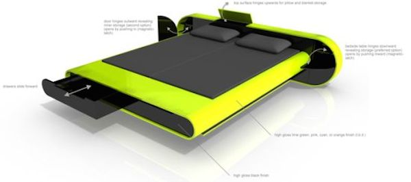 Мебель и предметы интерьера в цветах: черный, лимонный. Мебель и предметы интерьера в стиле хай-тек.